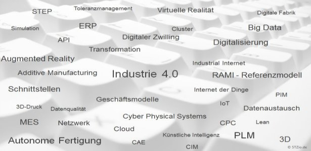 Industrie 4.0 in KMU