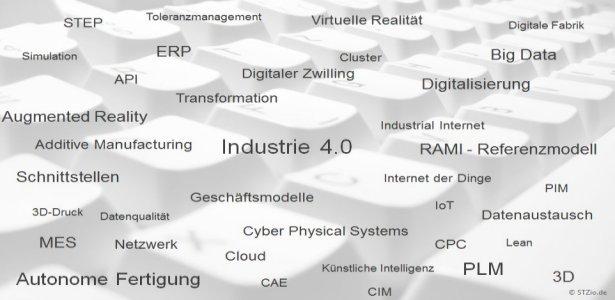 Industrie 4.0 in KMU